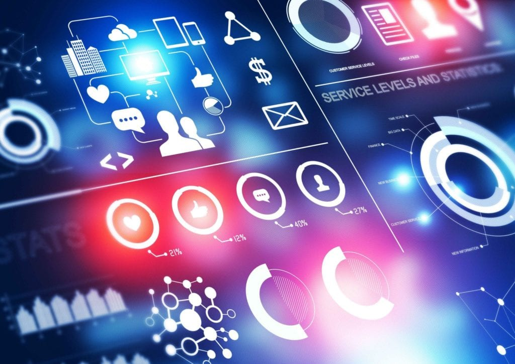 Harness social data to drive business decisions